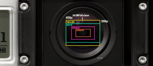 Настройка режимов cъемки в GoPro 3